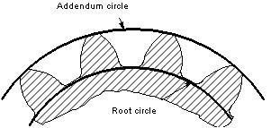 Root_circle.jpeg